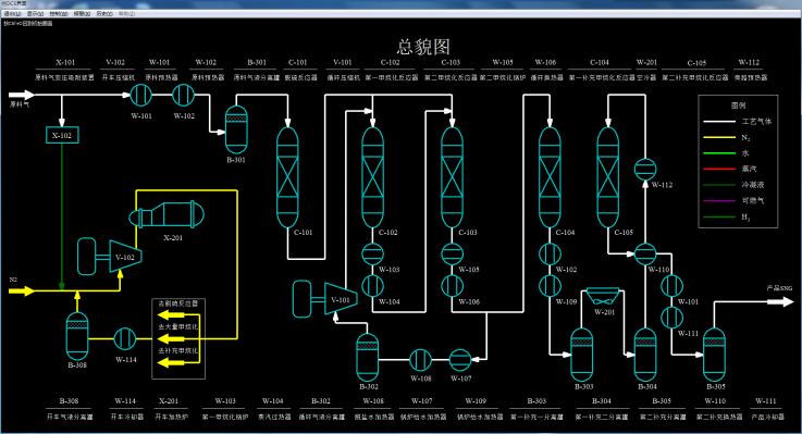 煤制天然气软件操作界面