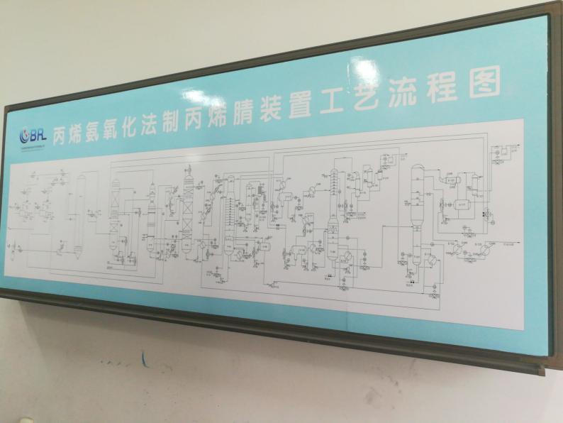 安徽大学丙烯腈半实物仿真工厂流程图