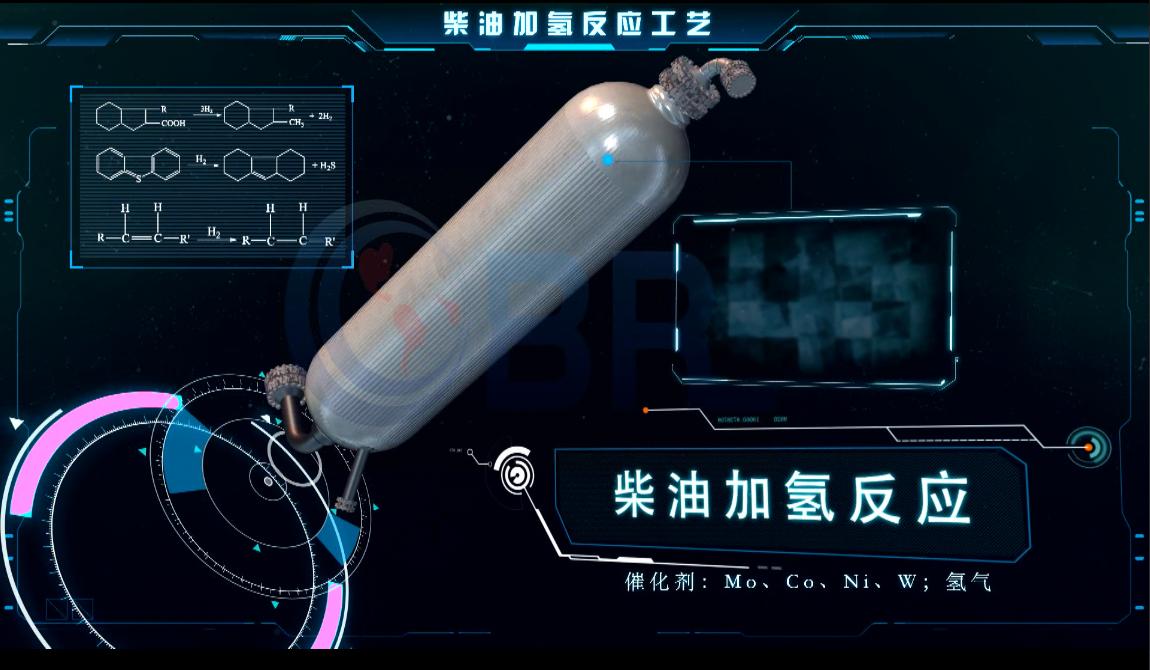 柴油加氢3D虚拟现实仿真软件