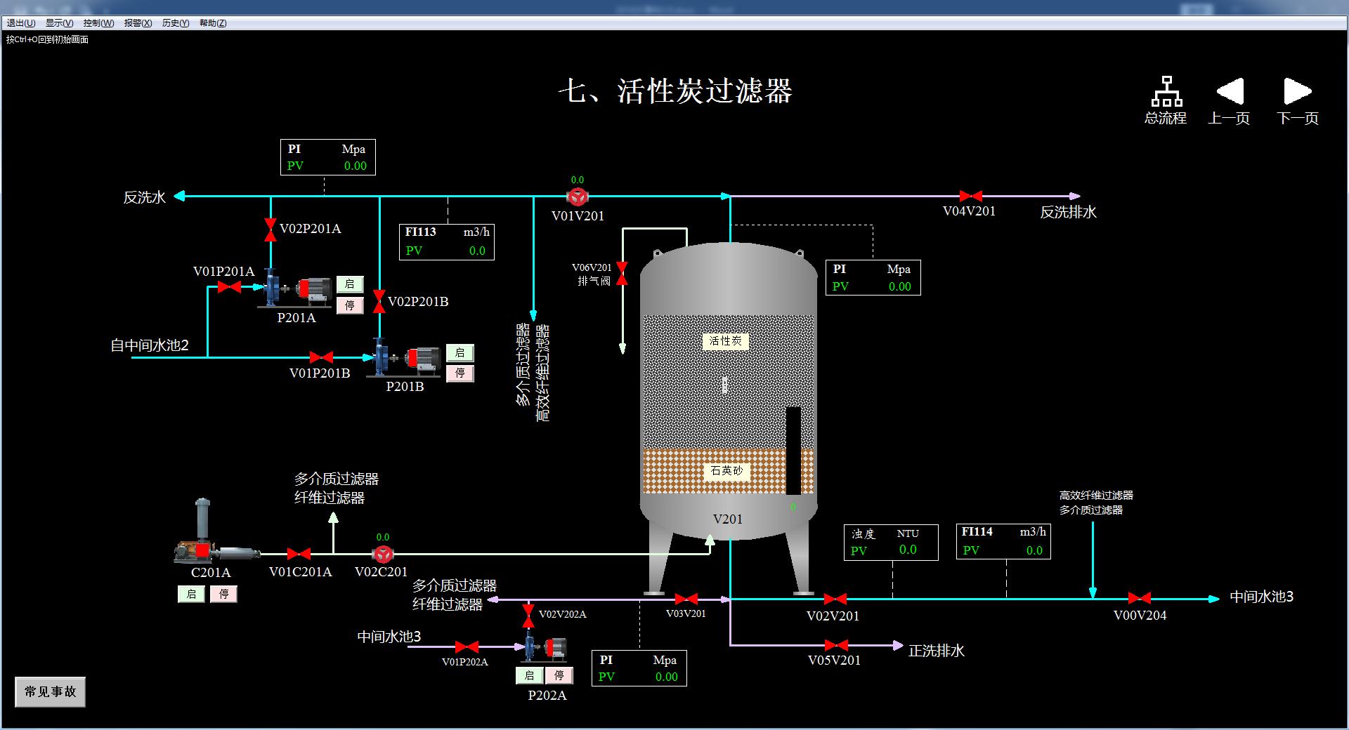 东北电力大学纯水制备半实物仿真工厂软件界面
