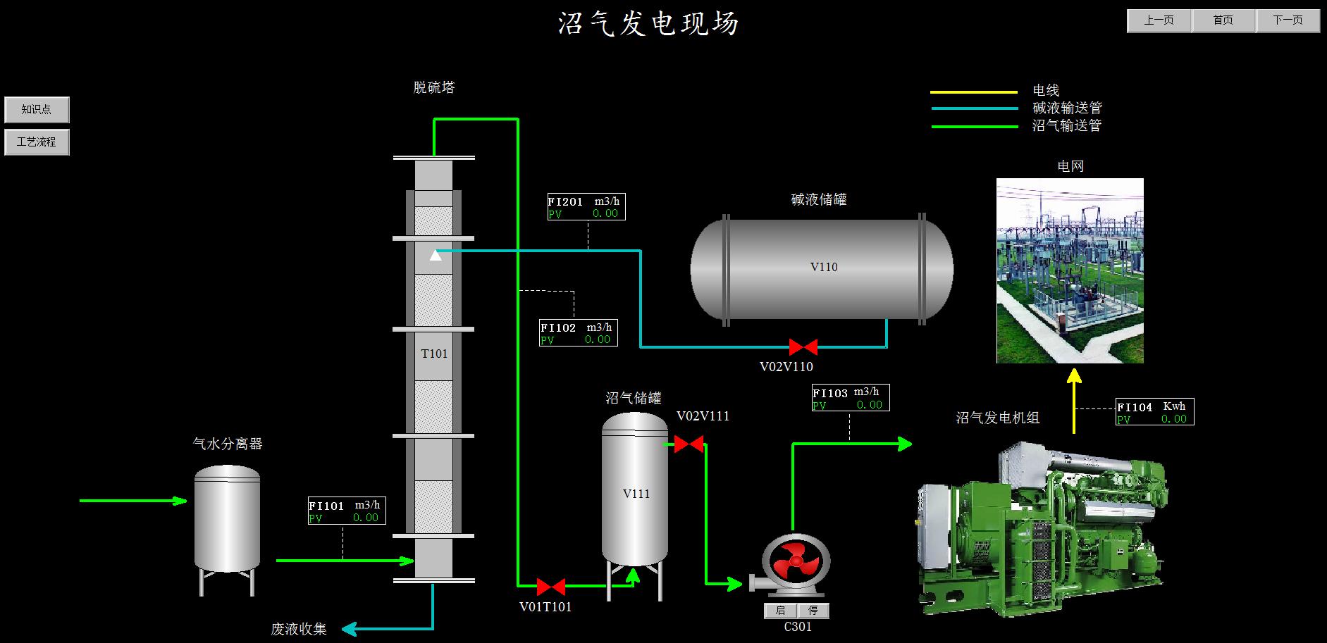 农村水环境治理虚拟仿真实习软件沼气发电