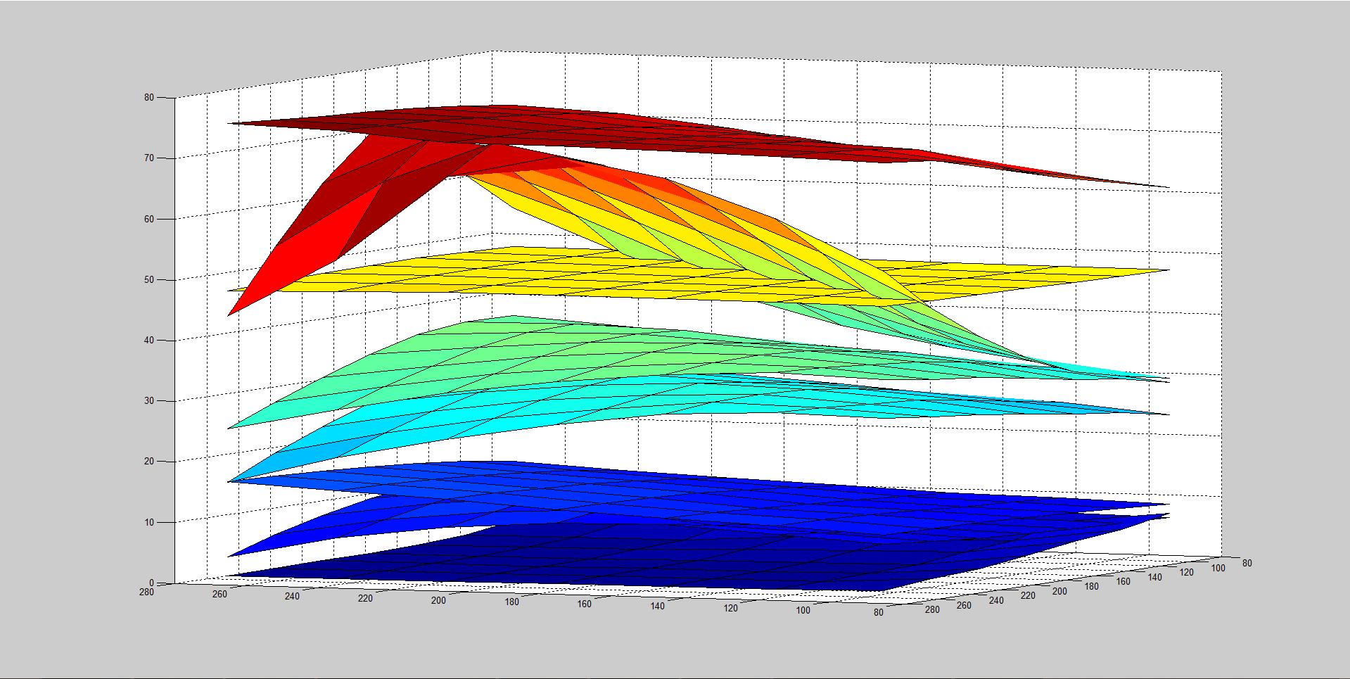 中药炮制数学模型应用与实验虚拟仿真软件