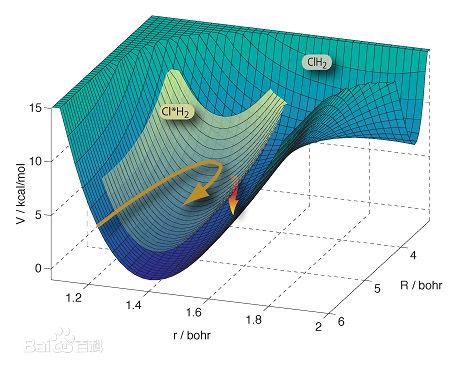加氢反应系统3D应急演练仿真软件
